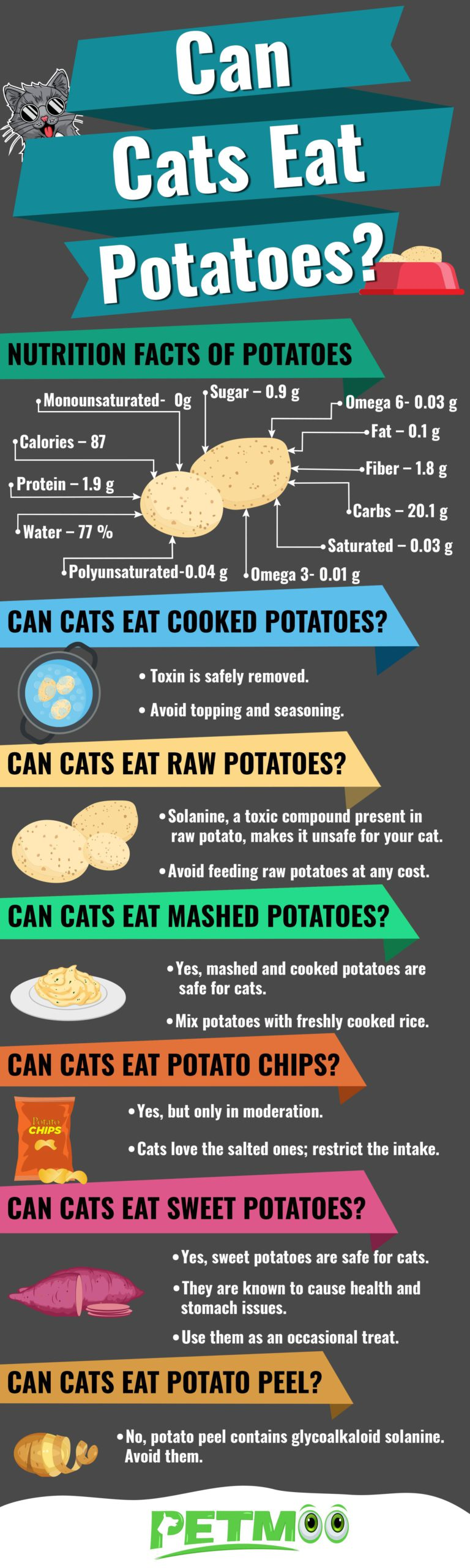 Can Cat Eat Potatoes Infographic