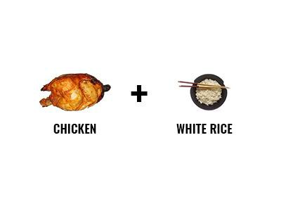 Chicken And White Rice